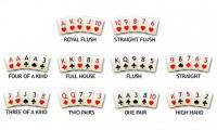 Chiến thuat danh poker hay không thua lỗ lời tiền ổn định về lâu dài